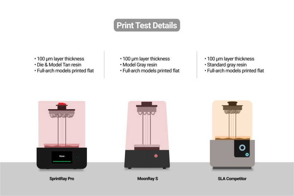 case study test details